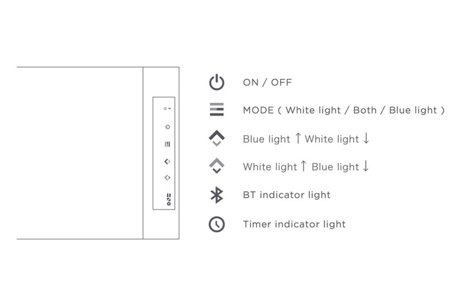 ONF Flat One LED Light